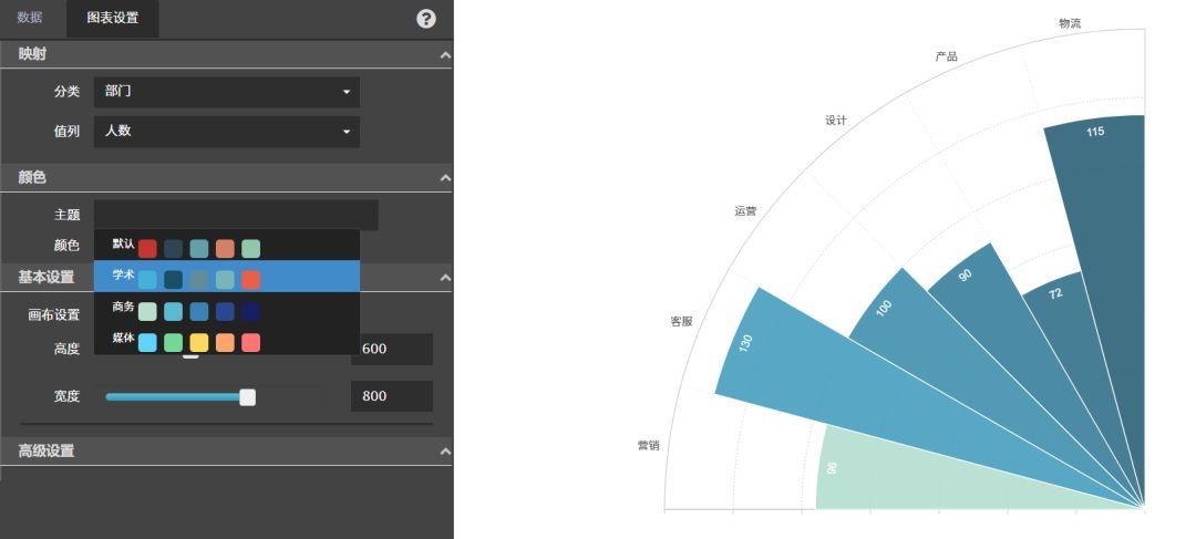 推荐一款好用的数据可视化工具