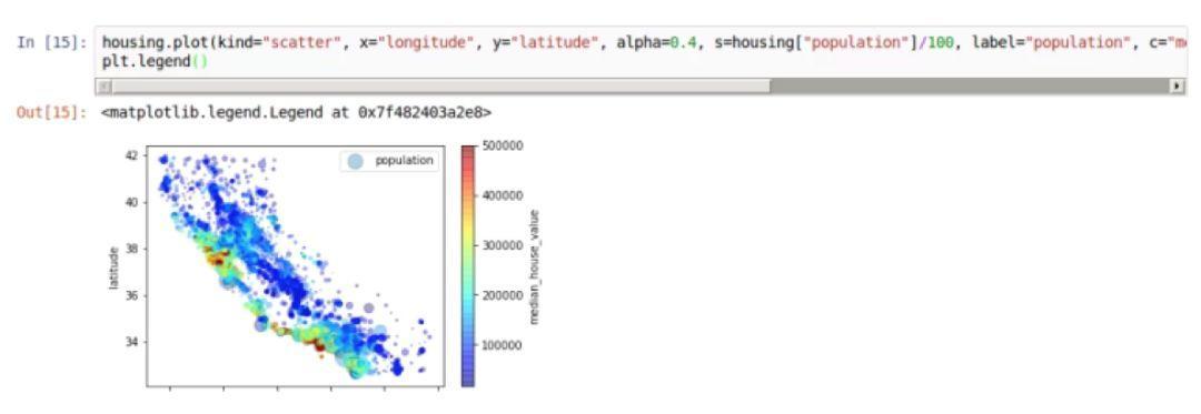 这个应用让你一秒搭建大数据环境,了解一下?